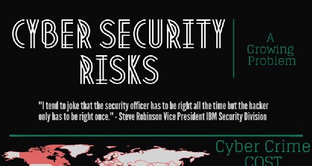cyber infographic snapshot1