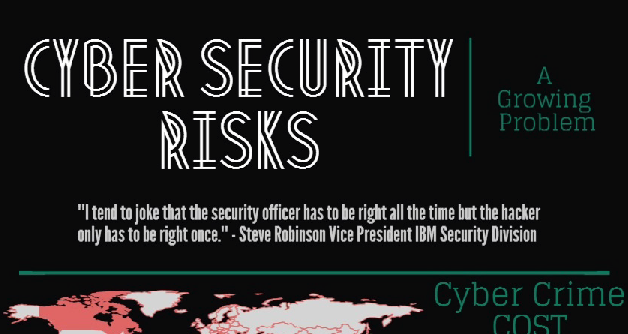 cyber infographic snapshot1