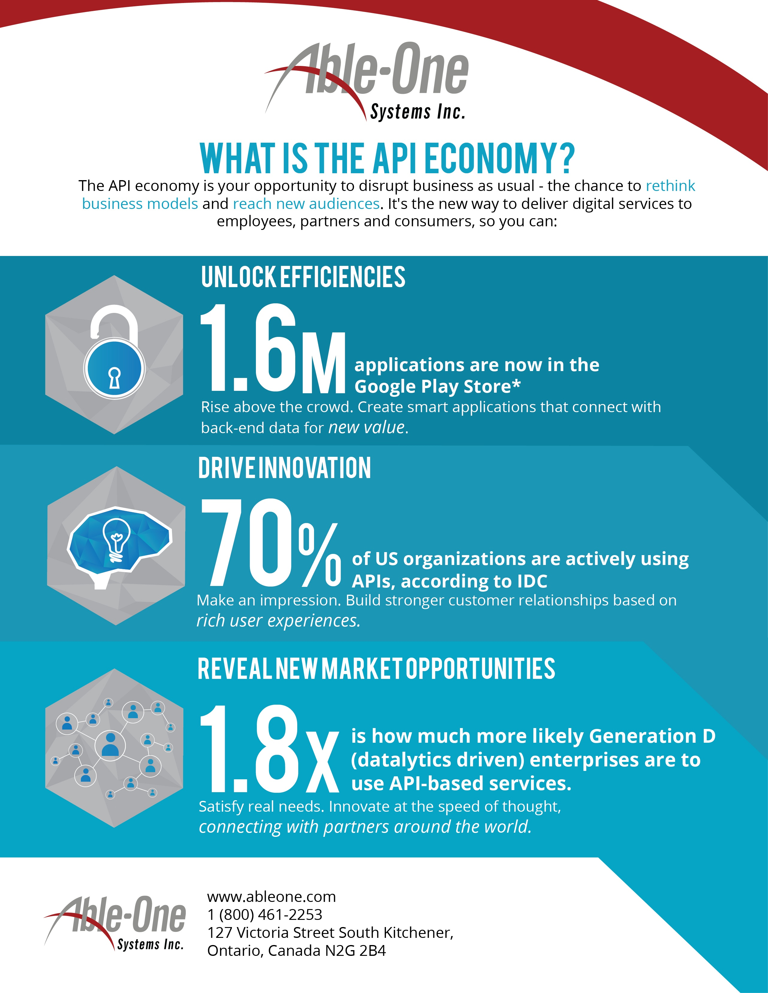 API_economy_-_layout_v1-01.jpg